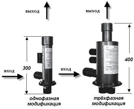 Электродные отопительные