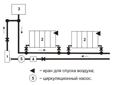 Однопроводная система с нижней