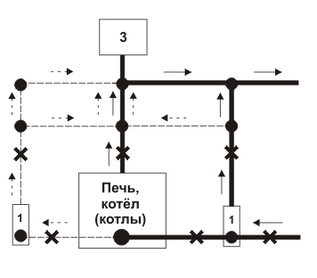 энергосберегающие электрические котлы отопления
