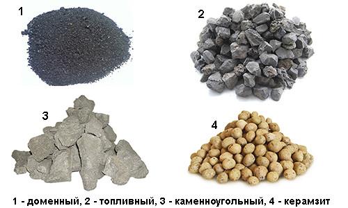 Каменноугольный шлак в сравнении в другими подобными утеплителями.