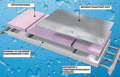 Конструктивные особенности ИК-нагревателя для лучистой схемы обогрева