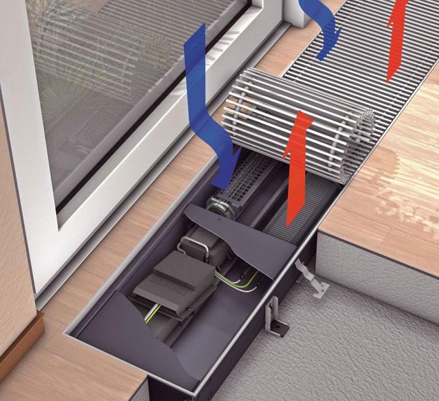 Обогреватели для дома: карбоновые, ламповые, инфракрасные и .
