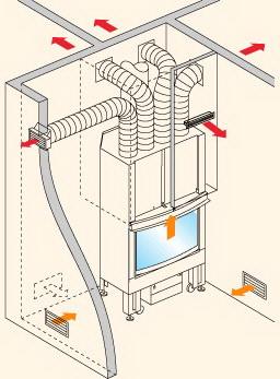 Конвекционная система отопления