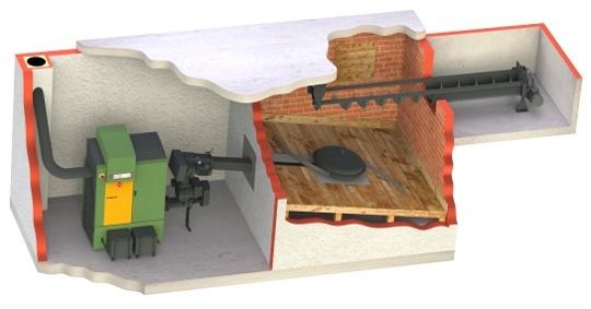 Котел и специально отведенное хранилище для топлива