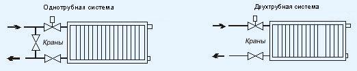 кронштейн для радиатора отопления
