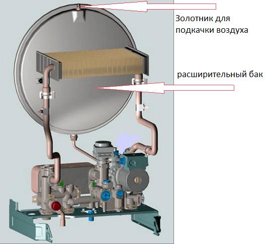 Манипуляции с давлением воздуха в расширительном бачке возможны даже в том случае, если он смонтирован в корпусе котла.