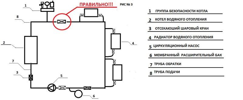 Схема отопления с воздухоотводчиками