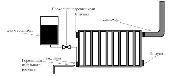 На схеме показан котел на масле, сделанный из отопительной батареи