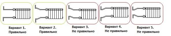 На схеме показан правильный уклон подводок.
