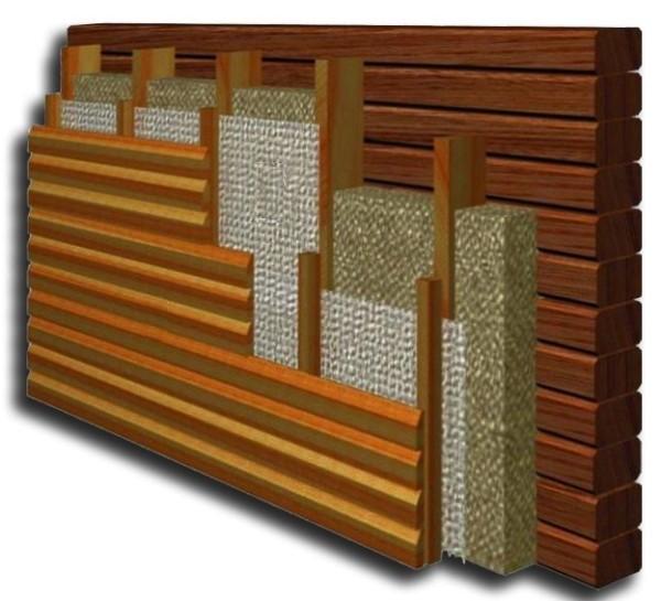 На схеме показано утепление стен минеральной ватой с последующей обшивкой сайдингом