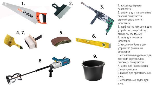 Набор инструментов для теплоизоляционных работ