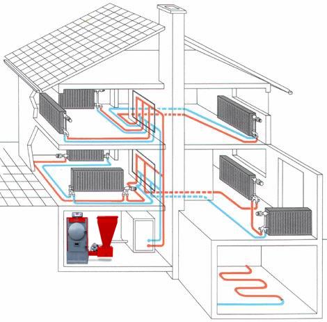 Не обойтись и без подробного плана дома со схемой размещения оборудования и проводки всех коммуникаций