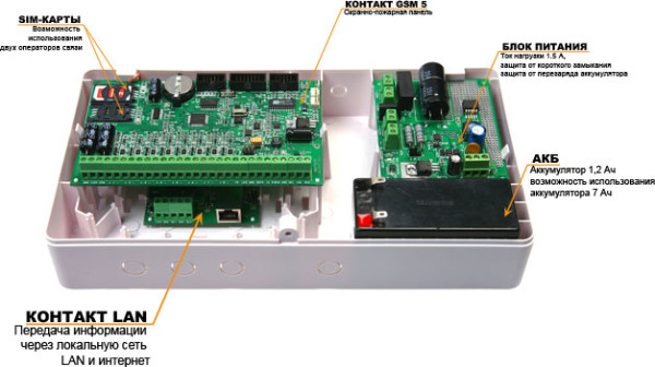 Низкое потребление электричества не удивляет: в корпусе модуля нет ни одной горячей микросхемы. Об этом свидетельствует отсутствие радиаторов.