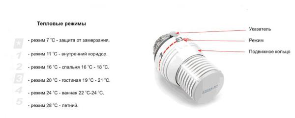 Обозначения для регулировки температуры