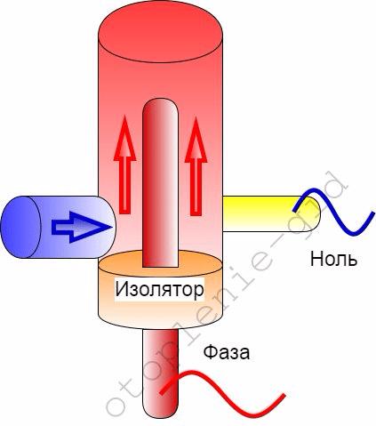 Общая схема электродного котла.