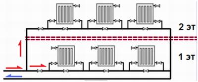 Однотрубная система для двухэтажного дома