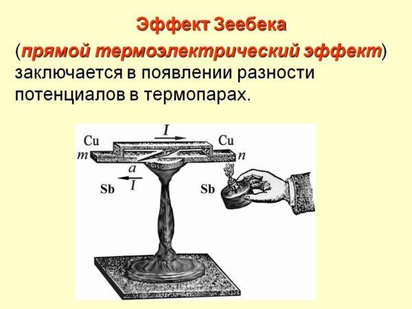 Опыт, демонстрирующий работу термопары. В нее объединены два разнородных материала — медь и сурьма.