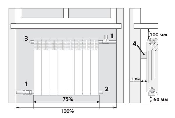 Ориентировочные размеры при размещении батареи