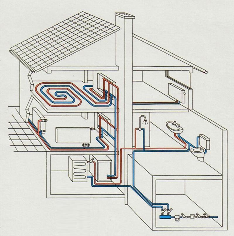 Монтаж системы отопления в частном доме своими