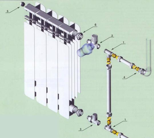 Подключение радиатора – это не только выбор способа подключения,но и снабжение каждого вентилями на входе и выходе, а также трубопроводами обхода радиатора - байпасами