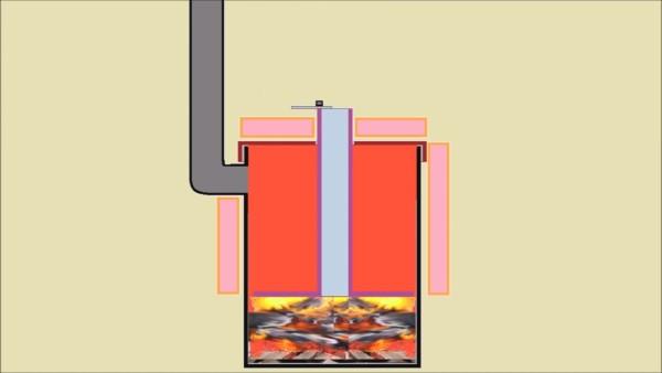 Полость поверх поршня заполнена нагретым газом, который уходит в отвод