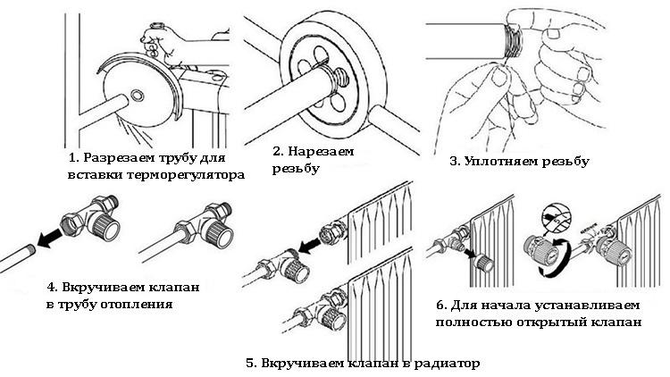 Терморегулятор для радиатора установка своими руками