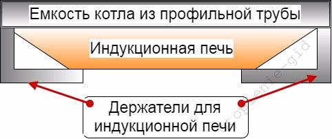 повраппыам2