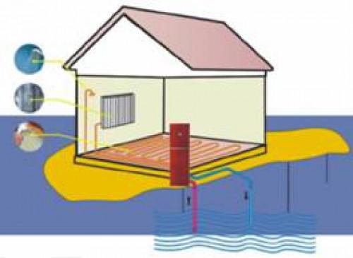 Правильный расчёт всей схемы установки – принципиально важный фактор использования водяного насоса