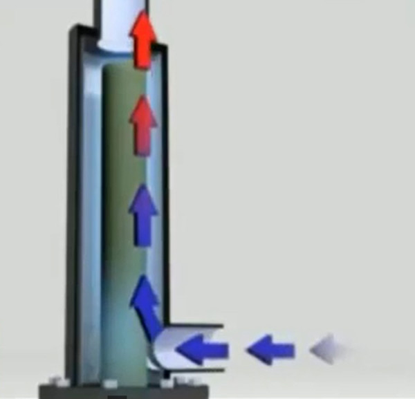 Принцип нагрева теплоносителя в электродном обогревательном устройстве (ЭОУ)