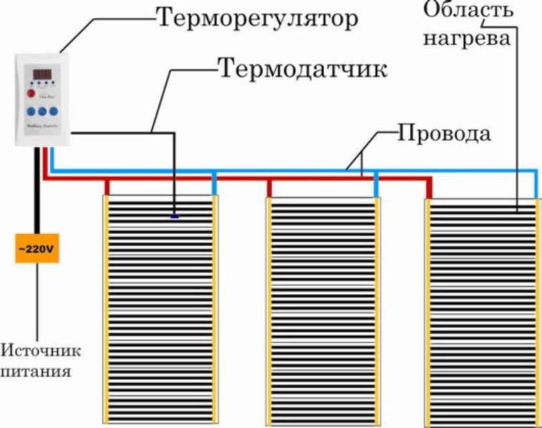 схема подключения ИПО