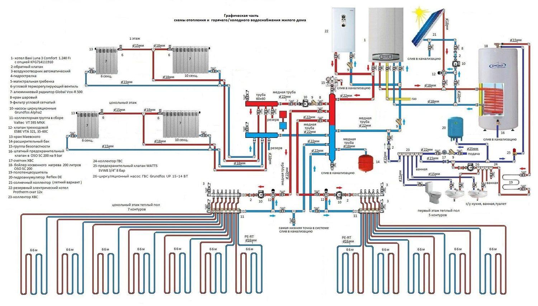 Частное отопление дома и схемы