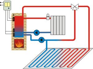 Простейшая схема отопления дачного дома с радиаторами и теплым полом