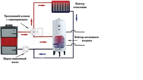 Простейшая схема подключения бойлера косвенного нагрева.