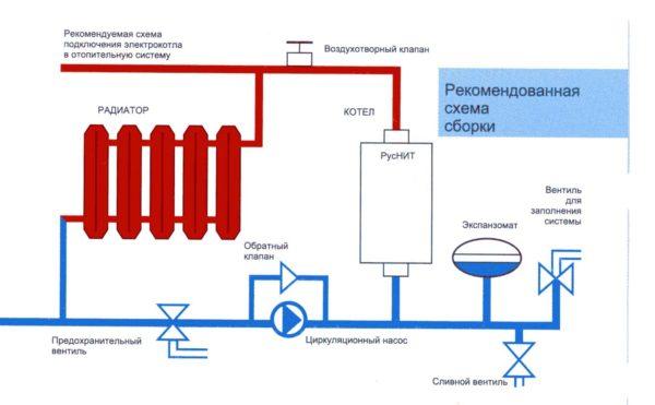 Простейшая схема подключения газового котла (настенного или напольного) для нужд отопления.
