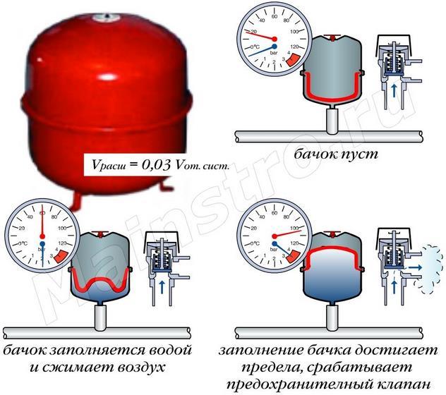 Chauffage electrique dappoint danger conseil travaux for Calcul puissance pompe a chaleur pour piscine