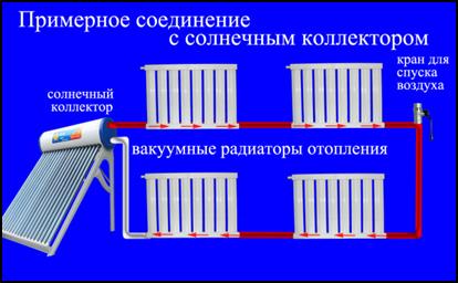 радиаторы отопления вакуумные