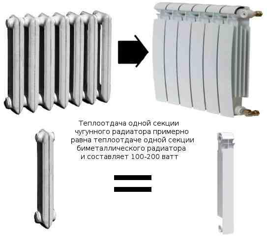 расчет алюминиевых радиаторов отопления