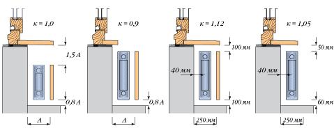 расчет мощности радиаторов отопления