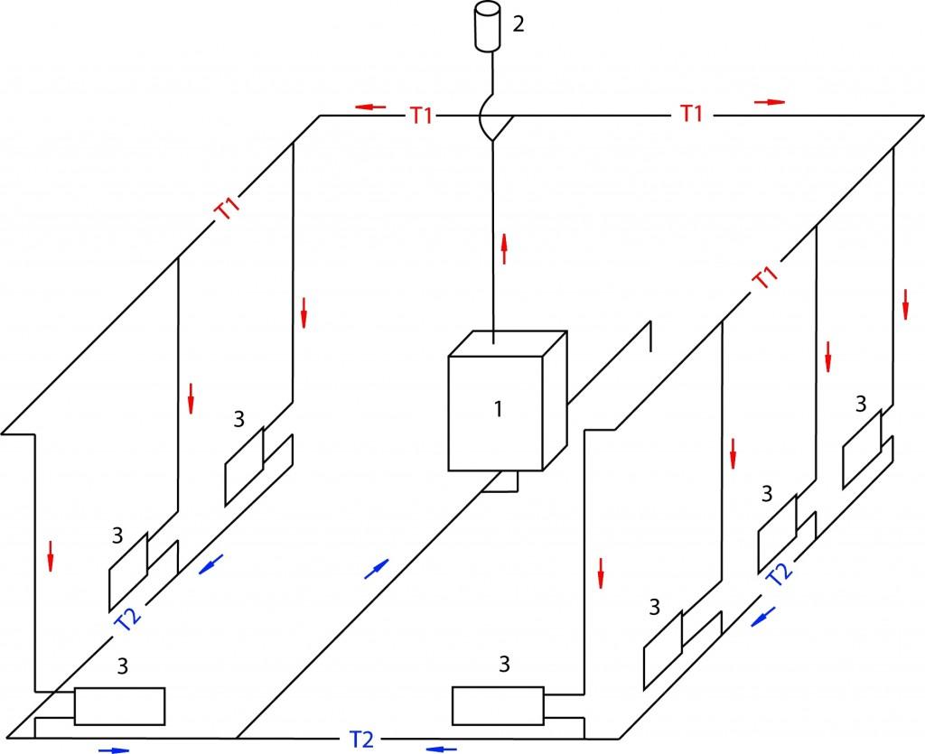 Схема отопления в частном доме самотеком