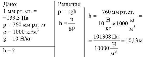 Расчет высоты водяного столба при атмосферном давлении.