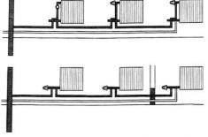 Расположение схемы обогрева в частном доме