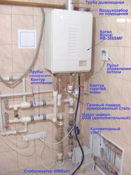 Распространенная схема подключения отопительного котла
