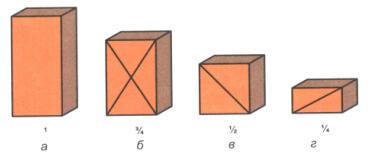 Размеры кирпича: а – целый; б – трёхчетвертной; в – половинчатый; г – четвертной