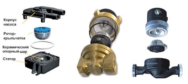 С мокрым ротором выпускаются, среди прочего, маломощные миниатюрные насосы, питающиеся от 12 вольт.