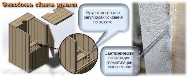 Самодельный ящик для фитобочки.