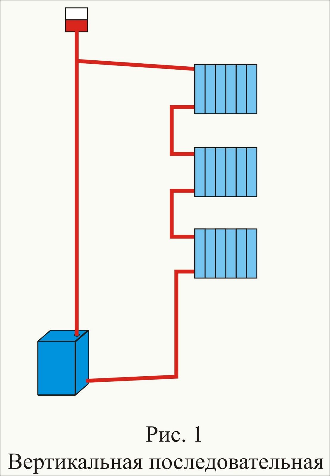 схема отопления однотрубная или двухтрубная какая лучше