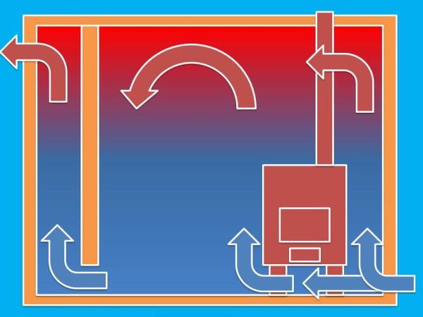Схема движения воздушных потоков в парной.