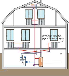 схема двухтрубной системы отопления с нижней разводкой