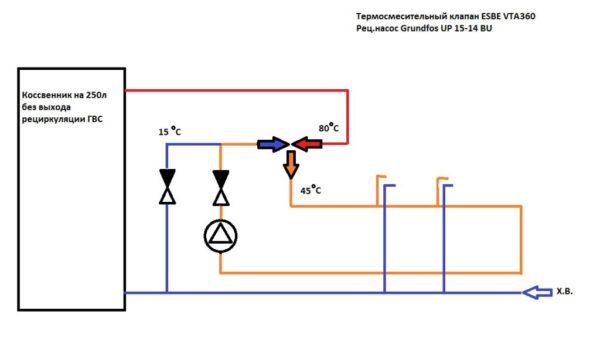 Схема ГВС с рециркуляцией. Источник горячей воды — подключенный к одноконтурному котлу бойлер косвенного нагрева.