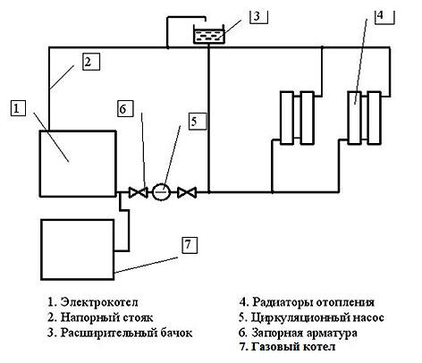 Схема котельной для дома